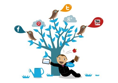social-media-strategy-for-business